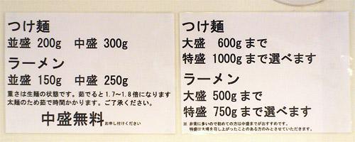 蕨『麺屋 永太』中盛・大盛・特盛の麺量(グラム)